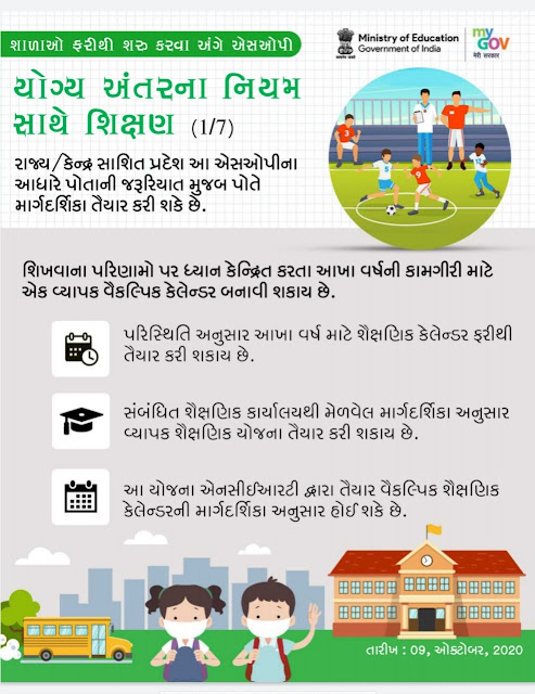 Gujarat Government pronounced sop on return school in Gujarat