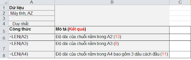 [Sử dụng Excel] Các hàm xử lý chuỗi - phần 2