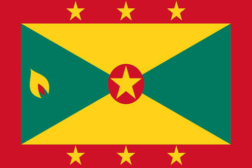 Brief History Of Grenada – Historynations.com