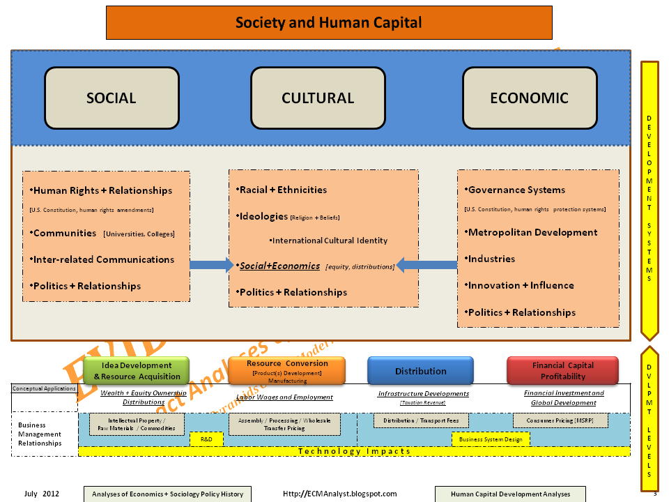 analysis of corporate culture management essay By browsing our collection of business essays, you will get ideas for your business essay through the following business subjects: global business, business strategy, corporate social responsibility, change management, project management, organisational behaviour, leadership, globalisation, strategic management, entrepreneurship, technology and.