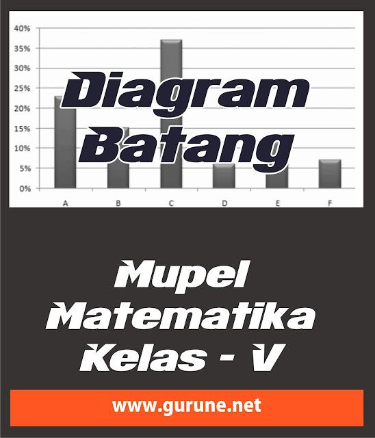 Materi Diagram Batang Matematika Kelas V Bentuk Grafis
