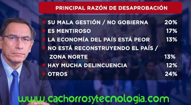 willax phillip butters Rafael Rey  peru Vizcarra MIENTE covid-19 CACHORROS TECNOLOGIA 2020 MAYO