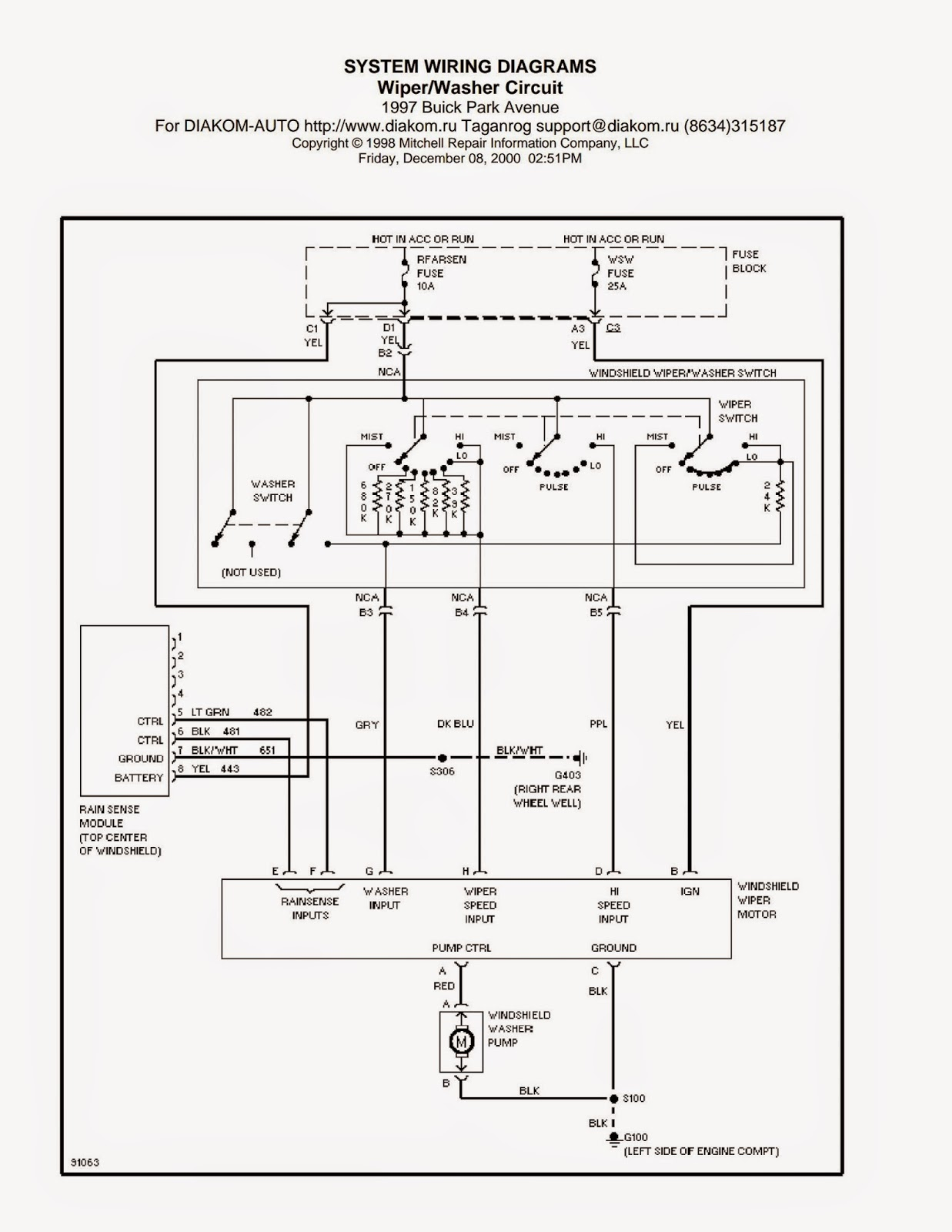 96 Jeep Grand Cherokee Fuse Diagram