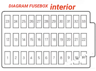 fusebox  ACCORD 2007  fusebox HONDA ACCORD 2007  fuse box  HONDA ACCORD 2007  letak sekring mobil HONDA ACCORD 2007  letak box sekring HONDA ACCORD 2007  letak box sekring  HONDA ACCORD 2007  letak box sekring HONDA ACCORD 2007  sekring HONDA ACCORD 2007  diagram sekring HONDA ACCORD 2007  diagram sekring HONDA ACCORD 2007  diagram sekring  HONDA ACCORD cm5 2007  relay HONDA ACCORD VTI 2007  letak box relay HONDA ACCORD 2007  tempat box relay HONDA ACCORD VTI 2007  diagram relay HONDA ACCORD 2007