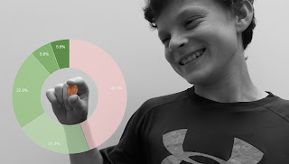 Teen holding a penny saved.
