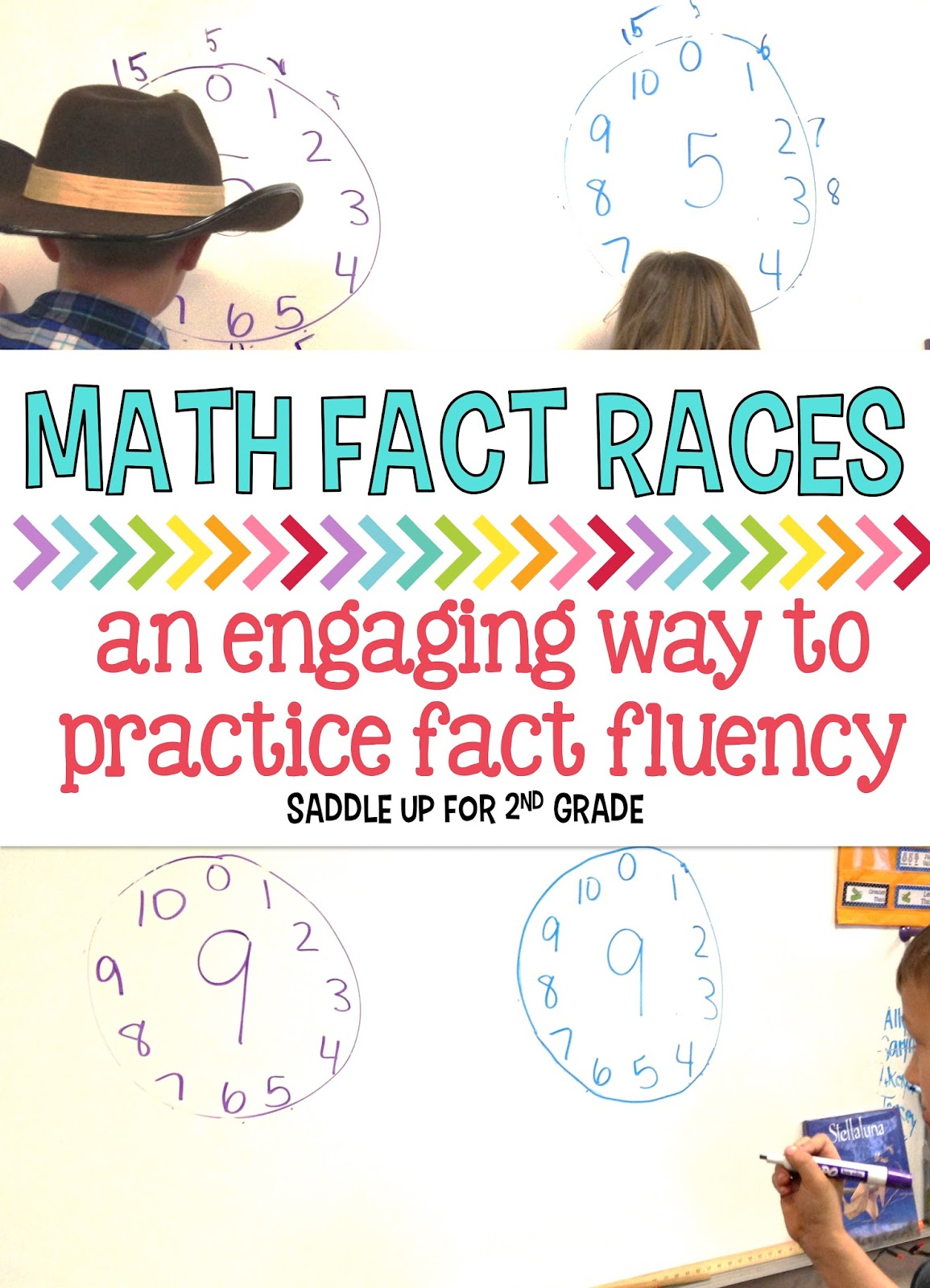 Math Fact Fluency Races - Saddle up for Second Grade