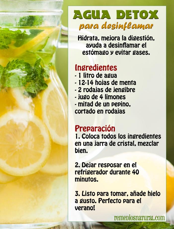 Agua Detox para desinflamar | Remediosnatural.com