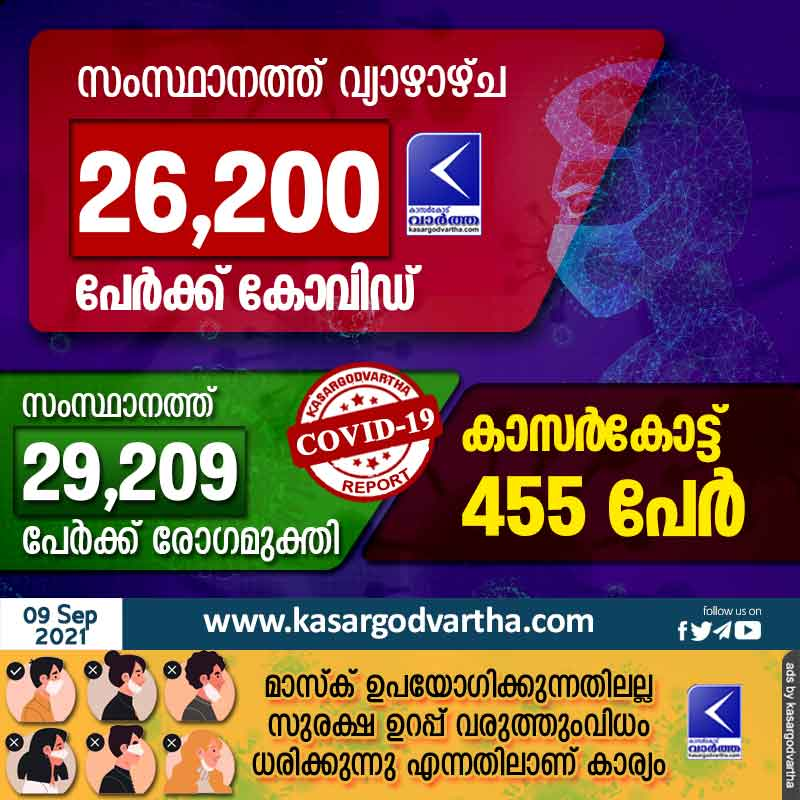 Kerala, News, Kasaragod, COVID-19, Report, Top-Headlines, Trending, Thiruvananthapuram, Test, COVID 19 Report in Kerala