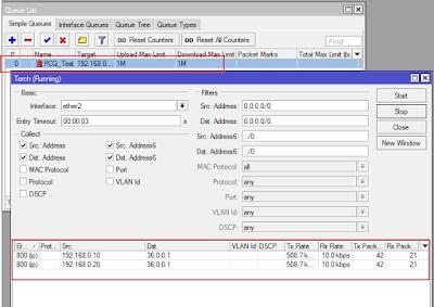 Konfigurasi PCQ Mikrotik