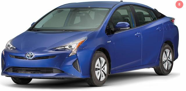 top 10 popular cars 2017