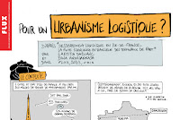 https://lsaracine.blogspot.com/p/pour-un-urbanisme-logistique.html