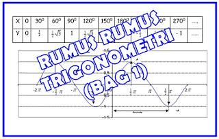 RUMUS RUMUS TRIGONOMETRI PART 1 (RINGKASAN MATERI DAN SOAL BAHAS)