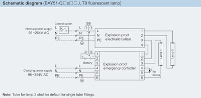 Cara pemasangan kabel ballast dan emergency BAY51Q