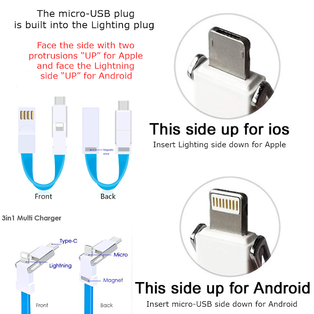 Lightning, Micro USB and USB-C adapter