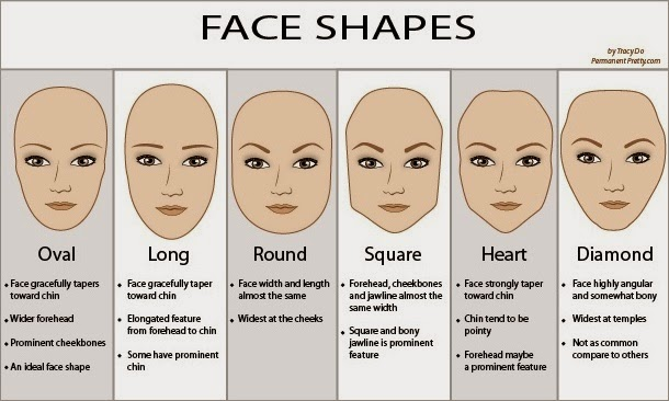 I have a heart shape face with a bit of a length (long face). 179fda96137