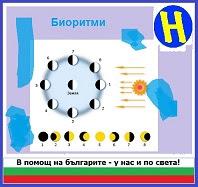 http://horoskopi1.blogspot.bg/2014/09/bioritmi.html