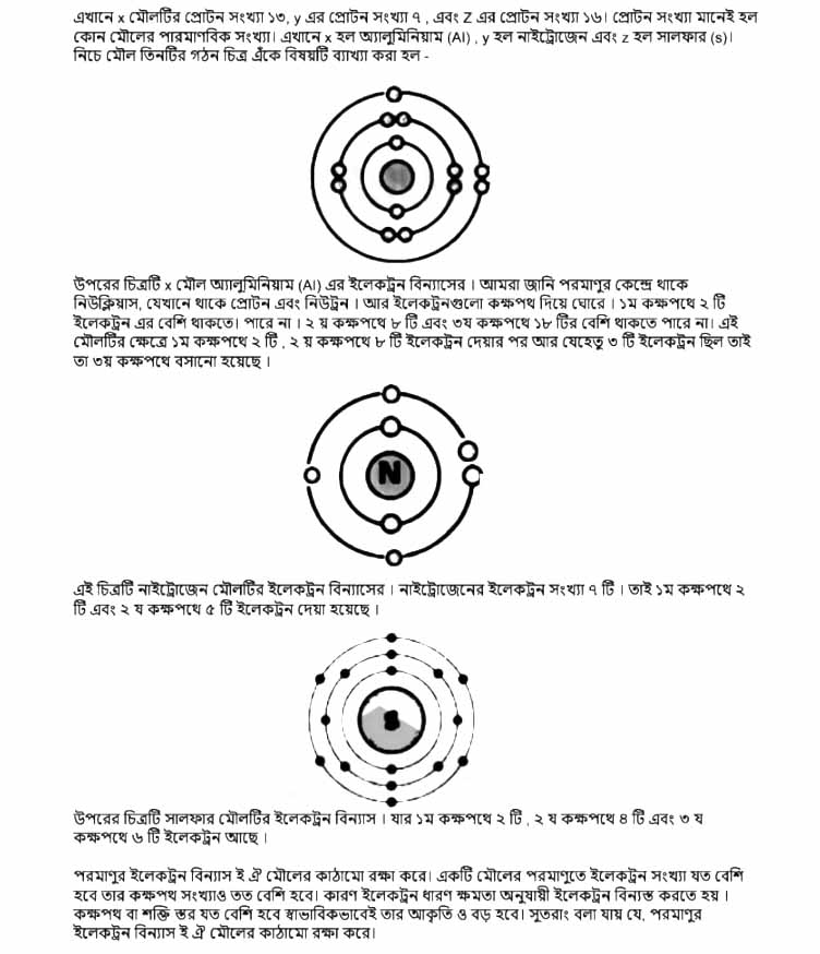 Class 8 Science Assignment 12th Week Answer 2021