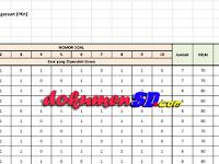 Format Analisis Nilai Ulangan Harian Siswa Kurikulum 2013