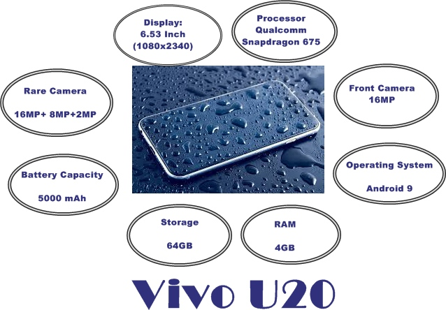 Vivo U20 - Launched- Complete Specifications and Price.