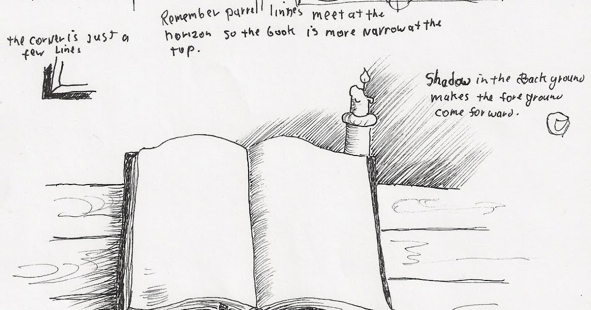 Adron's Art Lesson Plans: How To Draw an Open Book With