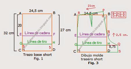 b6c93ae03d962b A.-Trazando el gavilán o tiro: En la figura 3 prolongamos la línea de tiro(G-H)  en 8,75 cm más( Largo del tiro 27/4 = 6,75+2 = 8,75cm) Punto Q