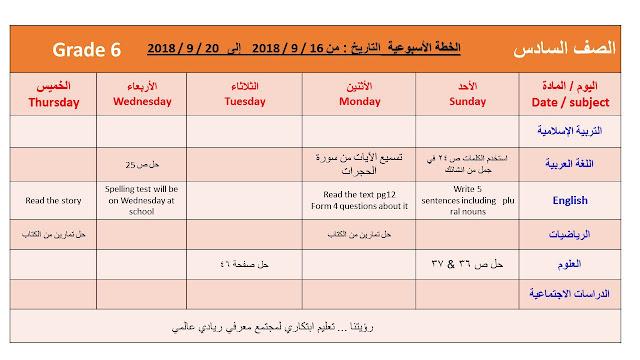الخطة الاسبوعية للصف السادس من 16-9-2018 الي 20-9-2018