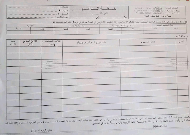 خطة الدعم في مادة الرياضيات من إنتاج مديرية مولاي رشيد سيدي عثمان