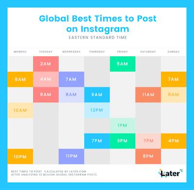 waktu terbaik pos instagram