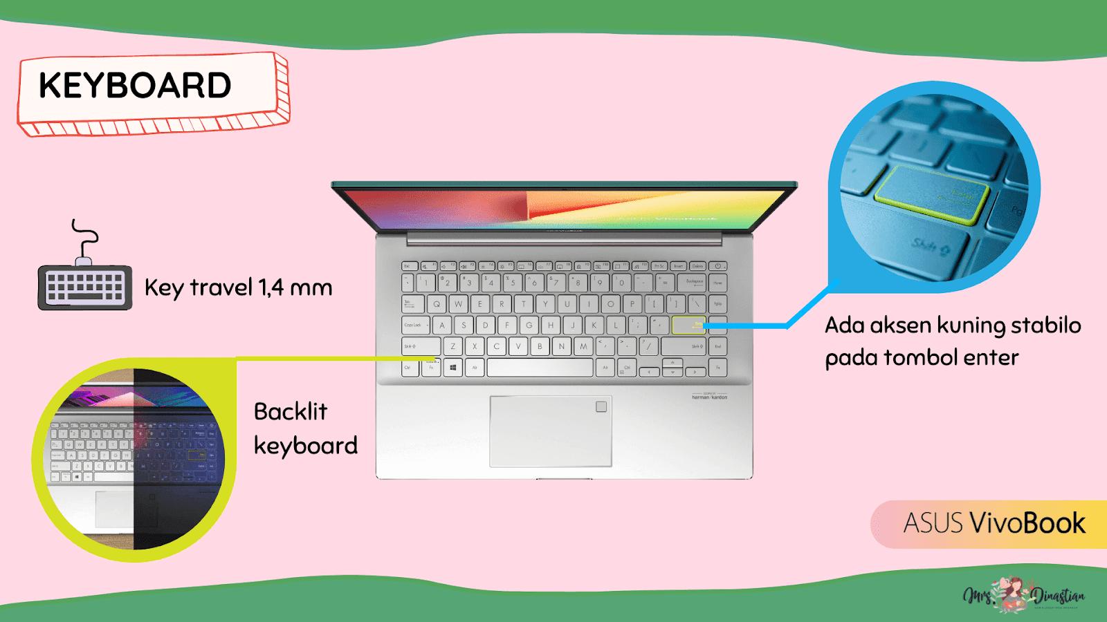 Backlit Keyboard ASUS Vivobook S14 S433