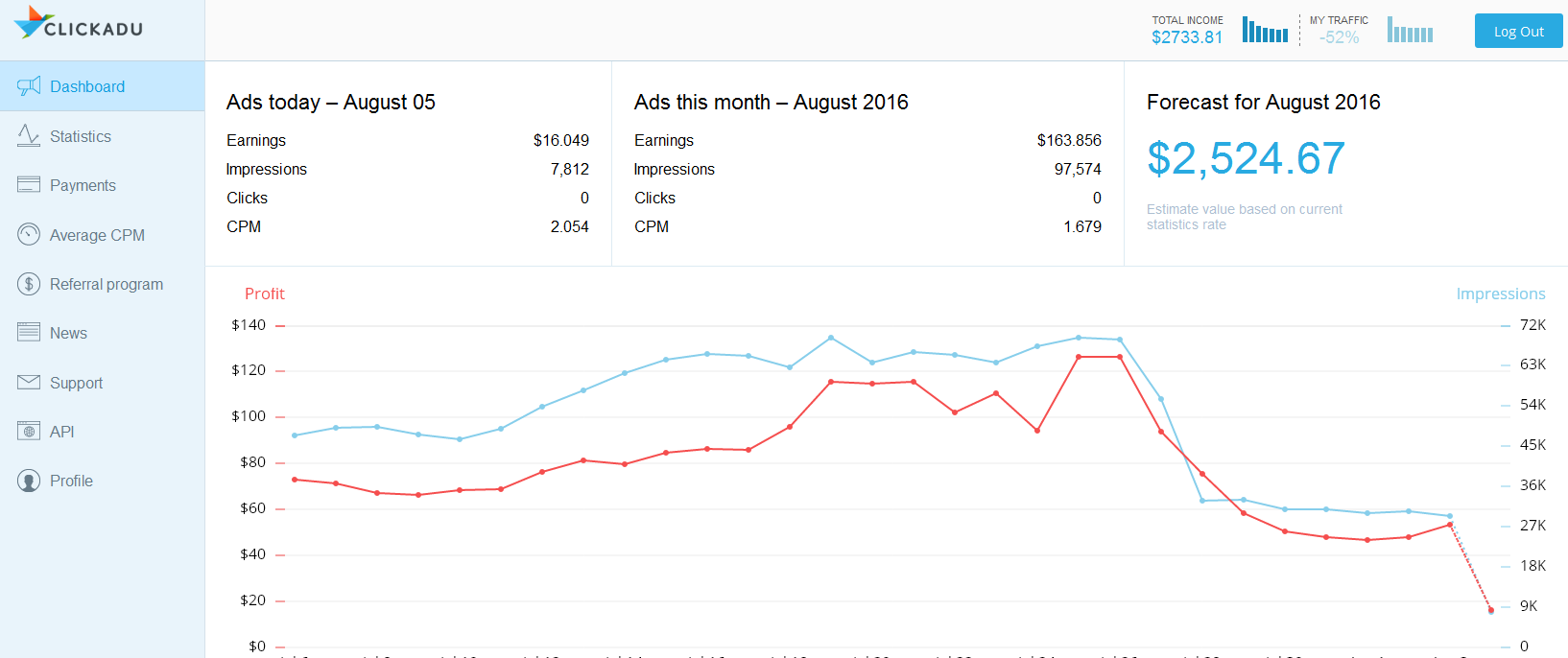 دليلك للبدء في ربح المال عبر خدمة Clickadu