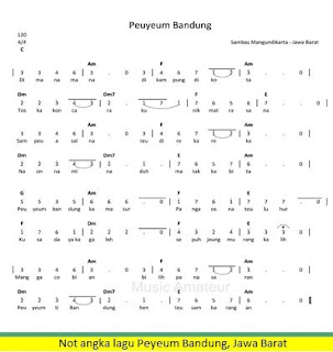 Not Angka Lagu Peyeum Bandung