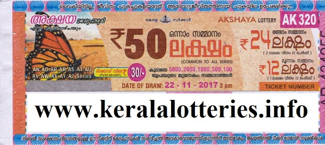 AKSHAYA (AK-320) Lottery Result on 22.11.2017