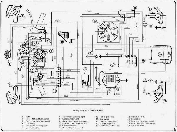 skema kelistrikan motor: vespa