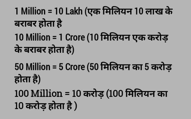 Ek Million Kitna Hota Hai