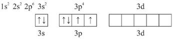 konfigurasi elektron SF4