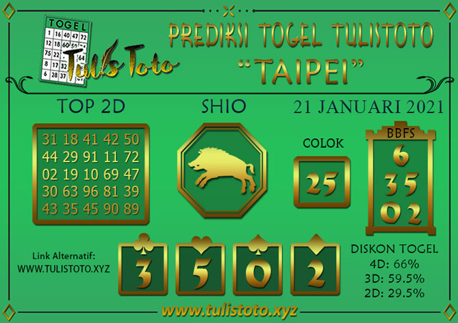 Prediksi Togel TAIPEI TULISTOTO 21 JANUARI 2021