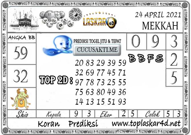 Prediksi Togel MEKKAH LASKAR4D 24 APRIL 2021
