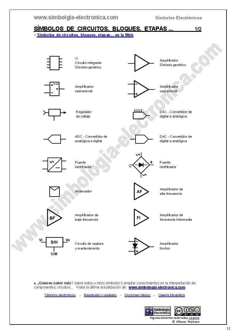 Circuito De Electronica : Componentes de circuitos electrÓnicos empleados en tecnologÍa pdf
