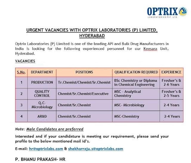 OPTRIX LABORATORIES LTD Urgent Vacancy For Production, Quality Control, Microbiology, AR&D