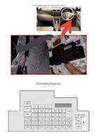 fusebox suzuki ERTIGA 2012-2018