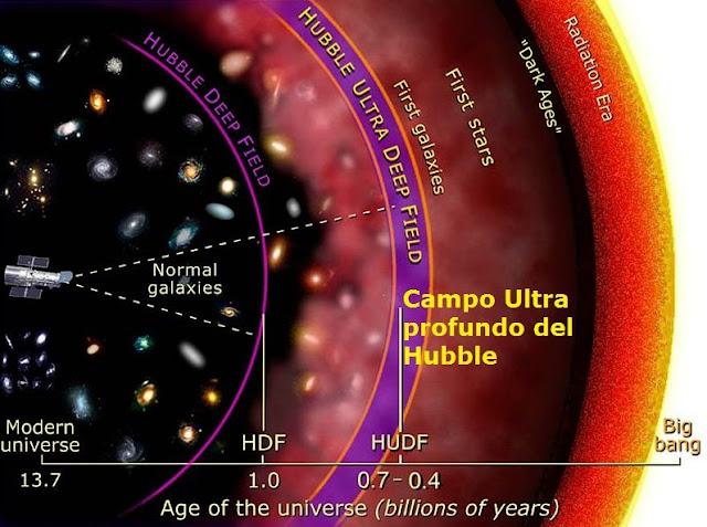 Elementos-del-universo