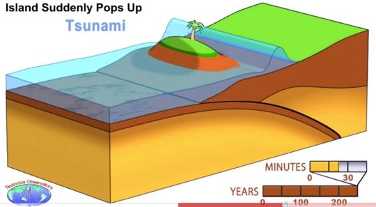 https://es.wikipedia.org/wiki/Tsunami
