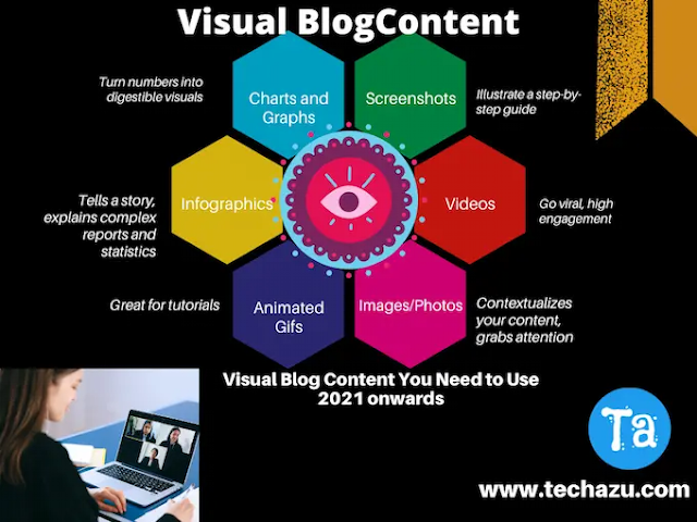 Create the best visual content for your blog with techazu