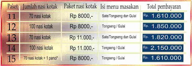paket aqiqah nasi Layanan Aqiqah Solo 15
