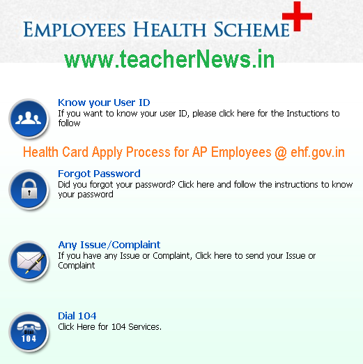 Health Card Apply Process for AP Employees @ ehf.gov.in – EHF Guidelines in Telugu