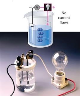 larutan non elektrolit