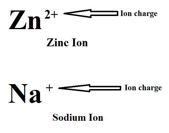 The Lab Lads: Chemical Nomenclature!