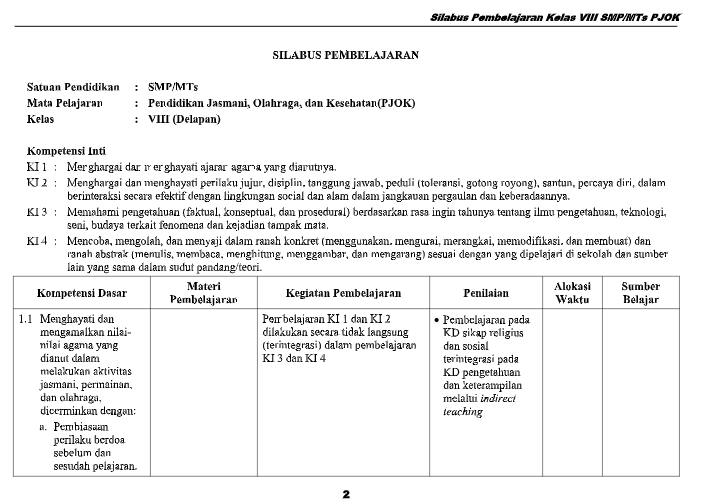 Silabus Pjok Kls Viii Smp Mts Kurikulum 2013 Revisi Terbaru Perangkat Ajar Guru
