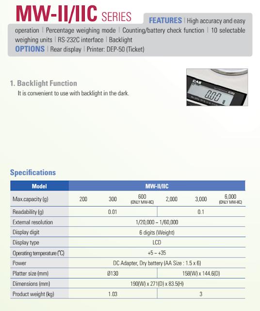 Cas-MW-II-Catalog
