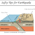 Precautions Before, During, And After An Earthquake?